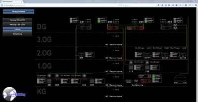 TPN_Strangschema Lüftung: Strangschema des vielfältig regel- und programmierbaren Lüftungssystems dient der unkomplizierten Überwachung der verbauten Technik.
