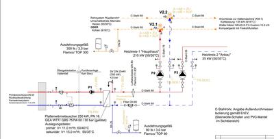 TPN_Fernwärmeübergabe: Strangschema zur Anbindung an den Rücklauf des Fernwärmenetzes zum Kraftwerk mit nur 40° Celsius garantierter Versorgungstemperatur